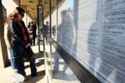 Broj zaposlenih i radno aktivnih stanovnika rekordno nizak