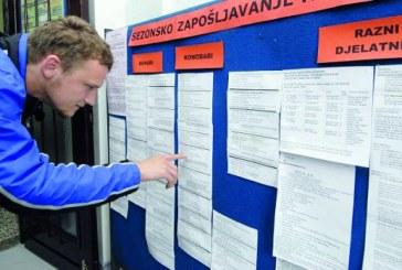 Nezaposlenost u lipnju smanjena na 13,6 posto